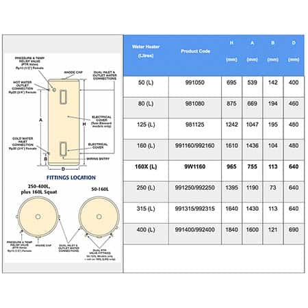 981125g7-aquamax-125-litre-3-6kw-diagram